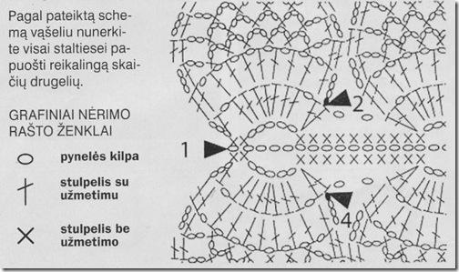 staltiese-schema-paveikslelis
