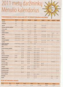 sodininko-kalendorius-2011